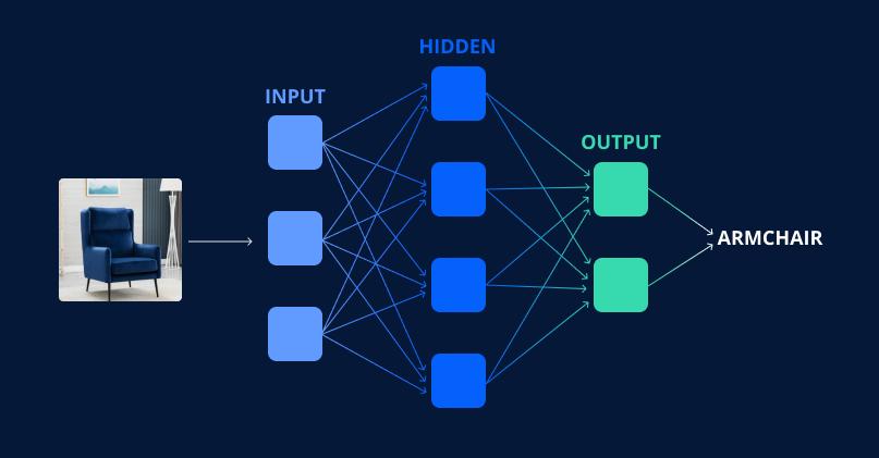 Simple neural network diagram