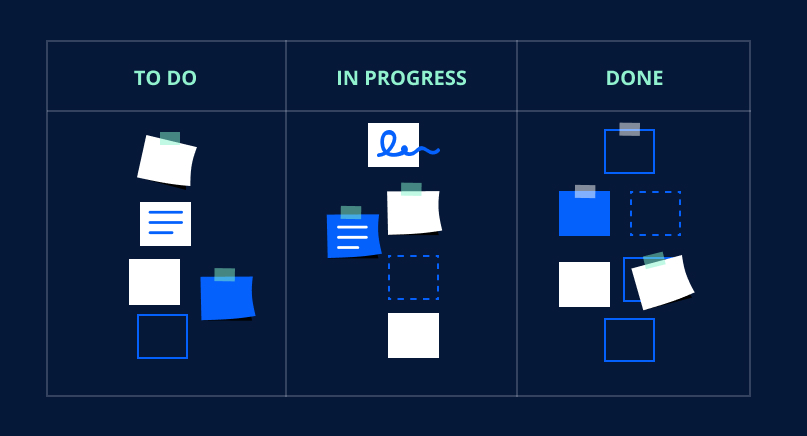 Use effective project management methods