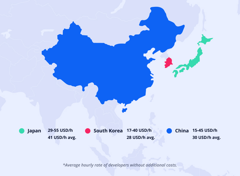 Cost of hiring app developers in Eastern Asia