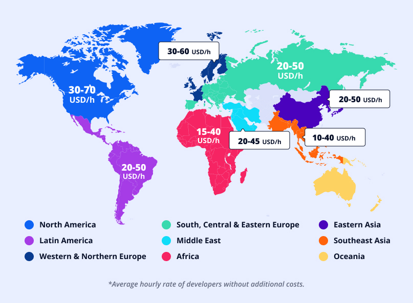 Cost of hiring app developers by region