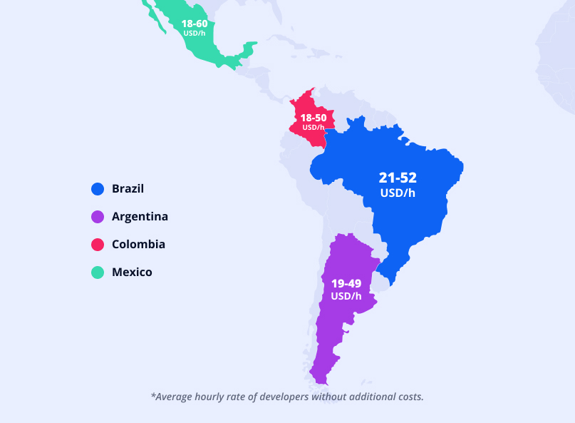 Cost of hiring app developers in Latin America