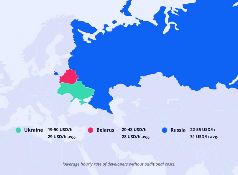 Cost of hiring app developers in Eastern Europe